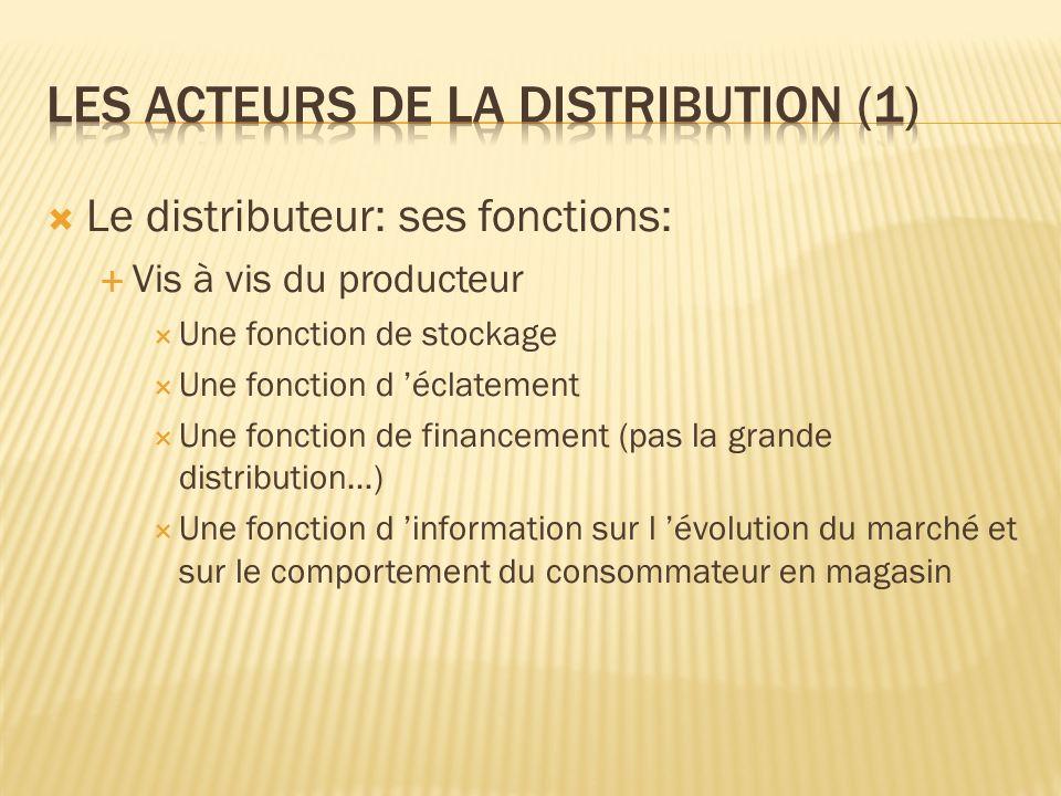 Le distributeur: ses fonctions: Vis à vis du producteur Une fonction de stockage Une fonction d éclatement Une fonction de financement (pas la grande