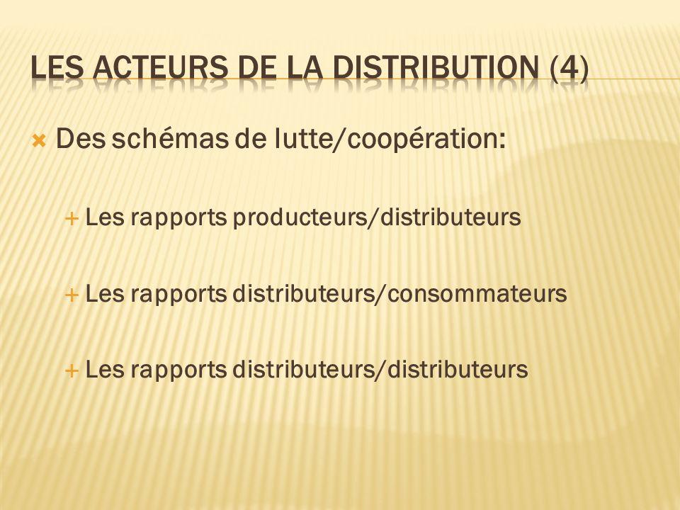 Des schémas de lutte/coopération: Les rapports producteurs/distributeurs Les rapports distributeurs/consommateurs Les rapports distributeurs/distribut