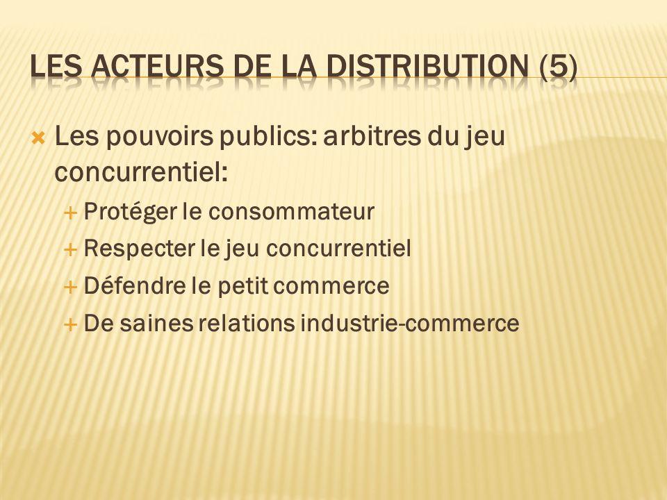 Les pouvoirs publics: arbitres du jeu concurrentiel: Protéger le consommateur Respecter le jeu concurrentiel Défendre le petit commerce De saines rela