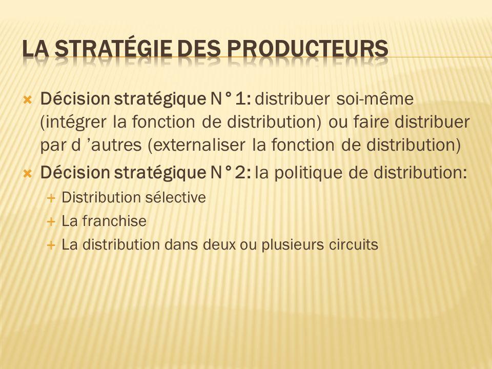 Décision stratégique N°1: distribuer soi-même (intégrer la fonction de distribution) ou faire distribuer par d autres (externaliser la fonction de dis