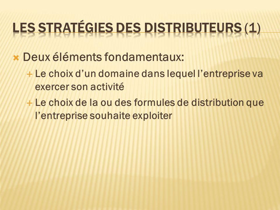 Deux éléments fondamentaux: Le choix dun domaine dans lequel lentreprise va exercer son activité Le choix de la ou des formules de distribution que le