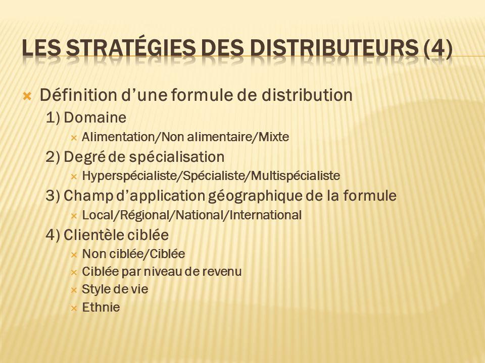 Définition dune formule de distribution 1) Domaine Alimentation/Non alimentaire/Mixte 2) Degré de spécialisation Hyperspécialiste/Spécialiste/Multispé
