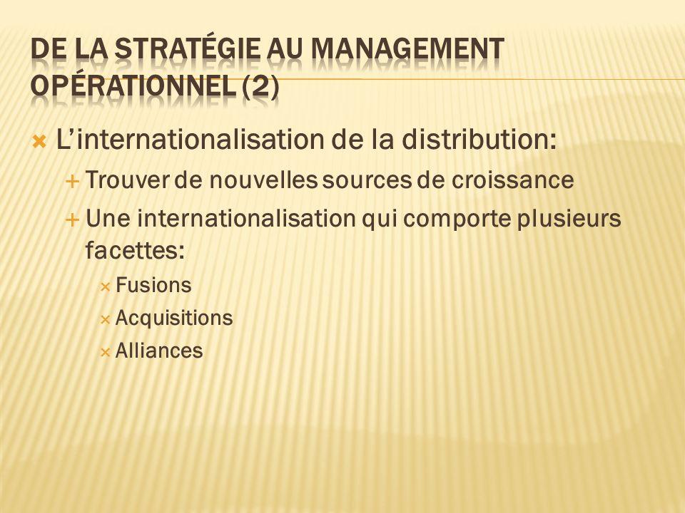 Linternationalisation de la distribution: Trouver de nouvelles sources de croissance Une internationalisation qui comporte plusieurs facettes: Fusions