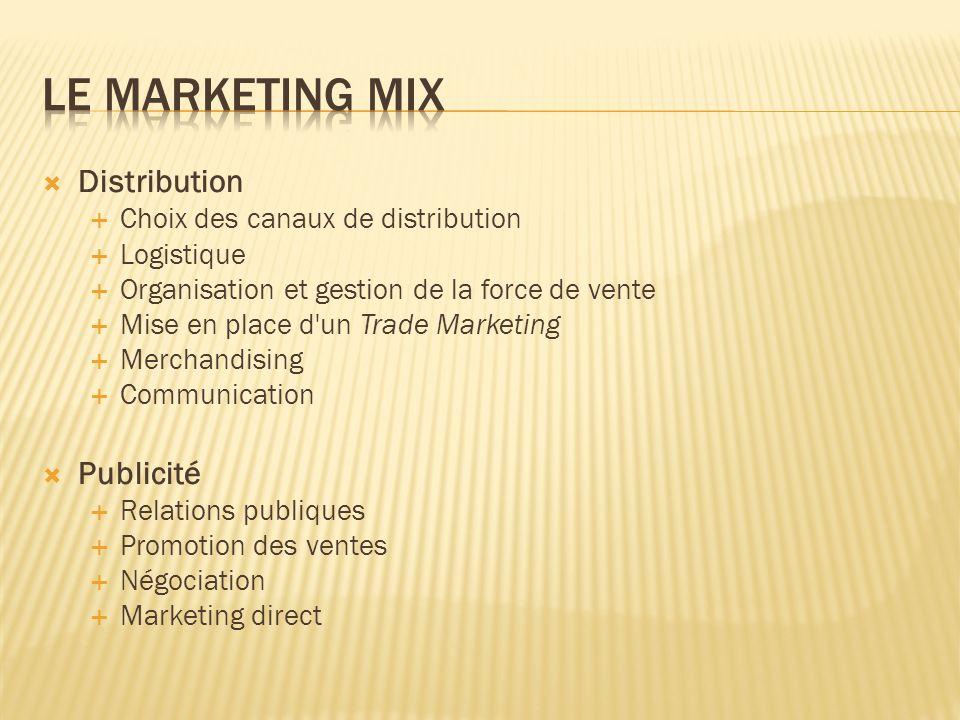 Distribution Choix des canaux de distribution Logistique Organisation et gestion de la force de vente Mise en place d'un Trade Marketing Merchandising