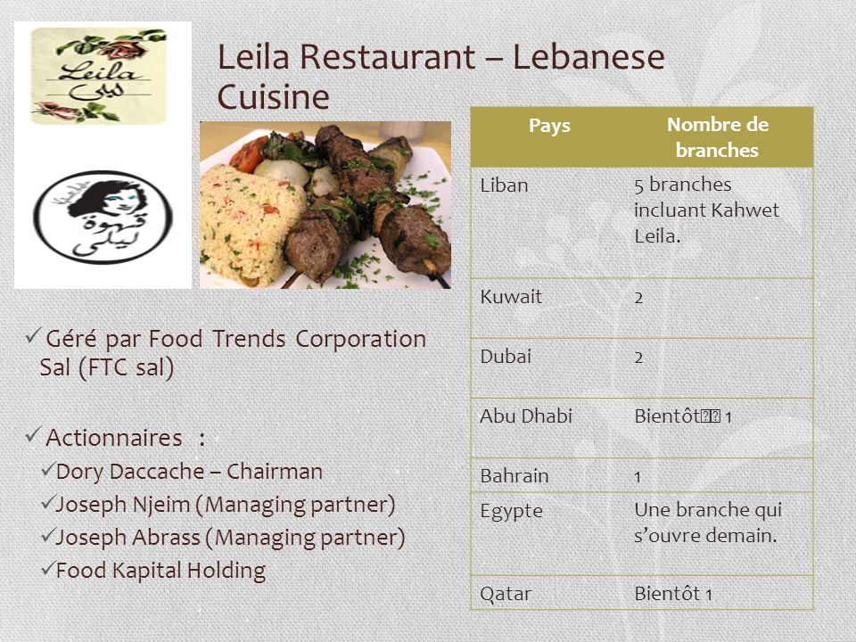 Leila Restaurant – Lebanese Cuisine Géré par Food Trends Corporation Sal (FTC sal) Actionnaires : Dory Daccache – Chairman Joseph Njeim (Managing part