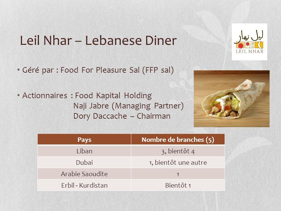 Leil Nhar – Lebanese Diner Géré par : Food For Pleasure Sal (FFP sal) Actionnaires : Food Kapital Holding Naji Jabre (Managing Partner) Dory Daccache