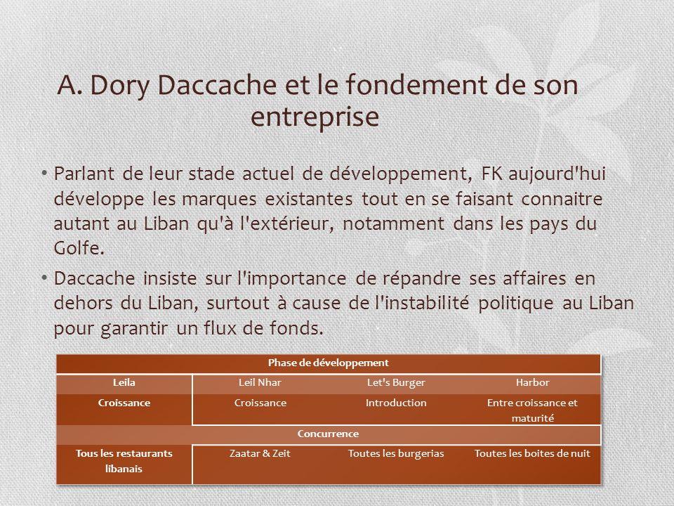 A. Dory Daccache et le fondement de son entreprise Parlant de leur stade actuel de développement, FK aujourd'hui développe les marques existantes tout