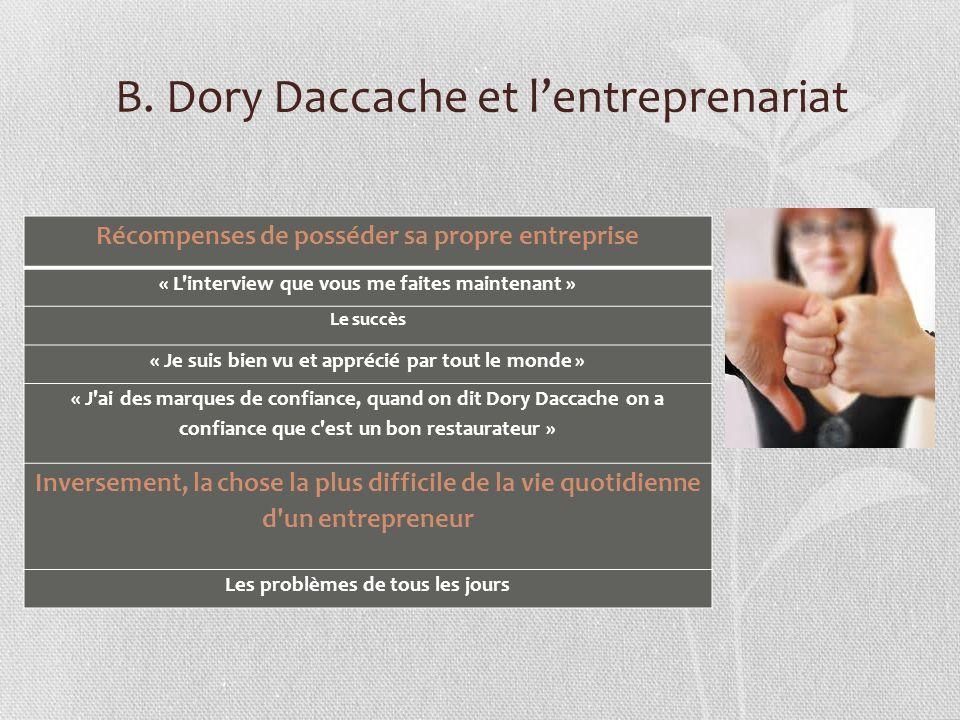 B. Dory Daccache et lentreprenariat Récompenses de posséder sa propre entreprise « L'interview que vous me faites maintenant » Le succès « Je suis bie