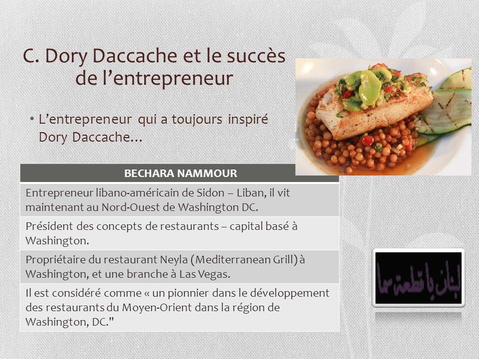 C. Dory Daccache et le succès de lentrepreneur Lentrepreneur qui a toujours inspiré Dory Daccache… BECHARA NAMMOUR Entrepreneur libano-américain de Si