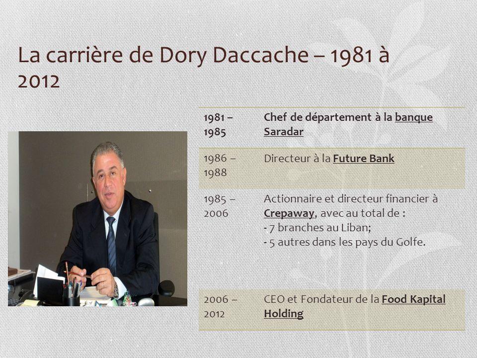 La carrière de Dory Daccache – 1981 à 2012 Chef de département à la banque Saradar 1981 – 1985 Directeur à la Future Bank1986 – 1988 Actionnaire et di