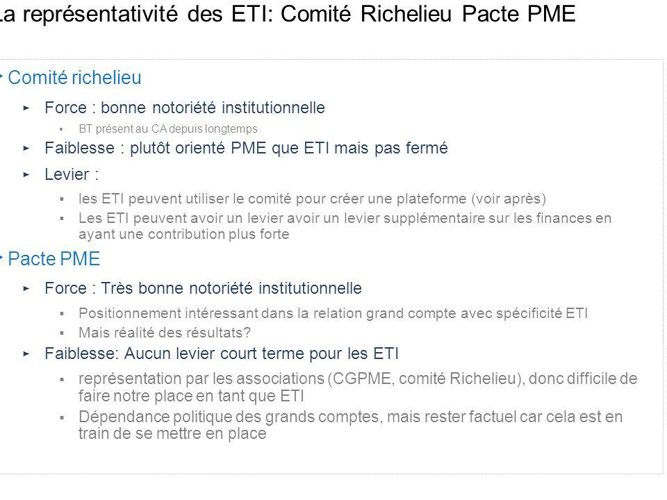 La représentativité des ETI: Comité Richelieu Pacte PME Comité richelieu Force : bonne notoriété institutionnelle BT présent au CA depuis longtemps Fa