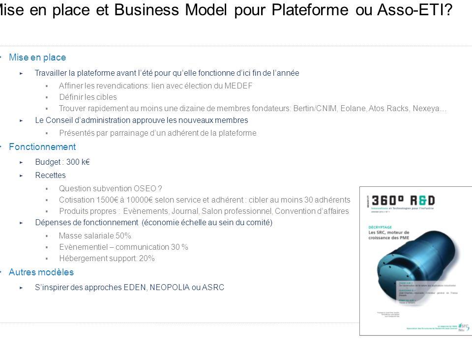 Mise en place et Business Model pour Plateforme ou Asso-ETI? Mise en place Travailler la plateforme avant lété pour quelle fonctionne dici fin de lann