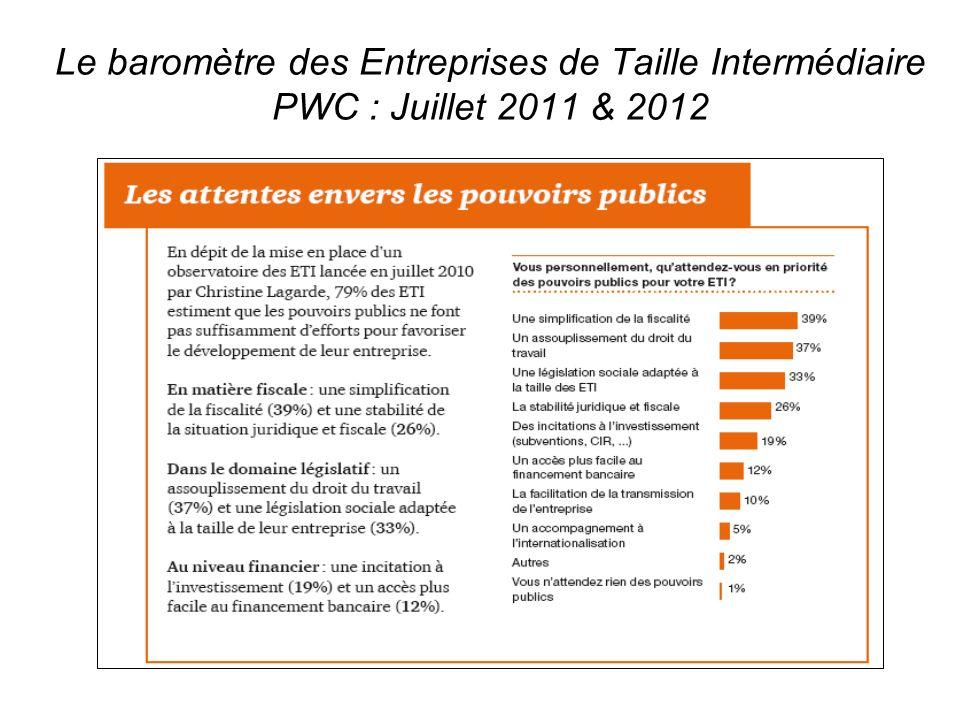 Le baromètre des Entreprises de Taille Intermédiaire PWC : Juillet 2011 & 2012