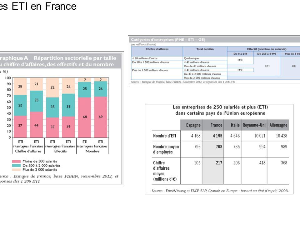 Les ETI en France 4