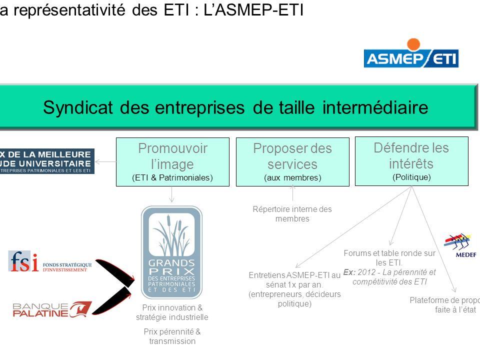 La représentativité des ETI : LASMEP-ETI 6 Syndicat des entreprises de taille intermédiaire Promouvoir limage (ETI & Patrimoniales) Proposer des servi