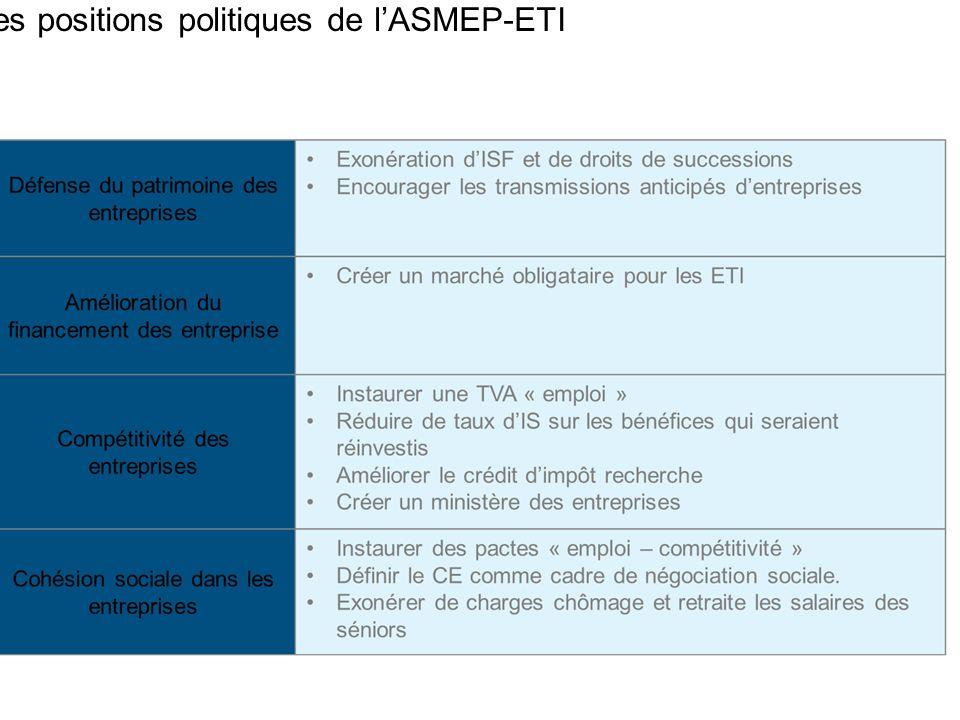 Les positions politiques de lASMEP-ETI 7