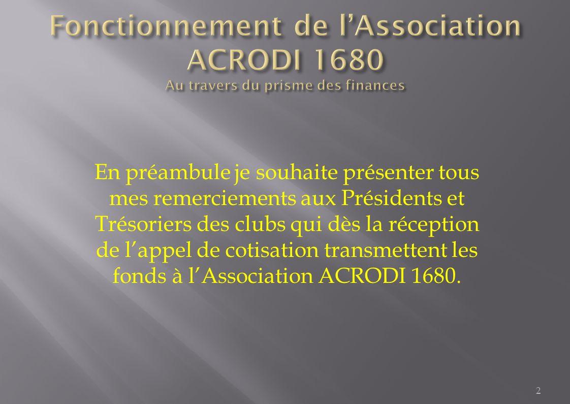 En préambule je souhaite présenter tous mes remerciements aux Présidents et Trésoriers des clubs qui dès la réception de lappel de cotisation transmettent les fonds à lAssociation ACRODI 1680.