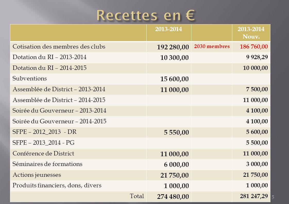 2013-20142013-2014 Nouv.