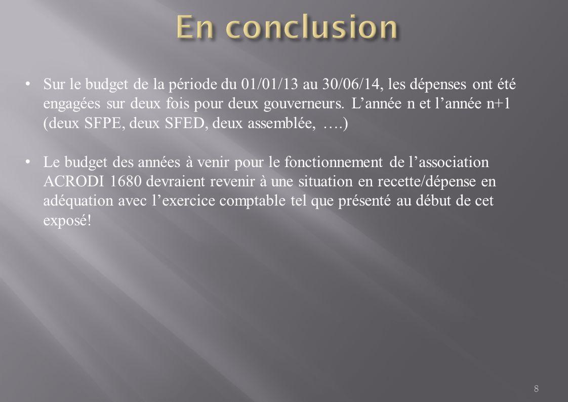 9 01/01/2013 Besoin de financement Année D.RIEBER Besoin de financement Année P.