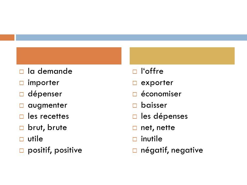 la demande importer dépenser augmenter les recettes brut, brute utile positif, positive loffre exporter économiser baisser les dépenses net, nette inu