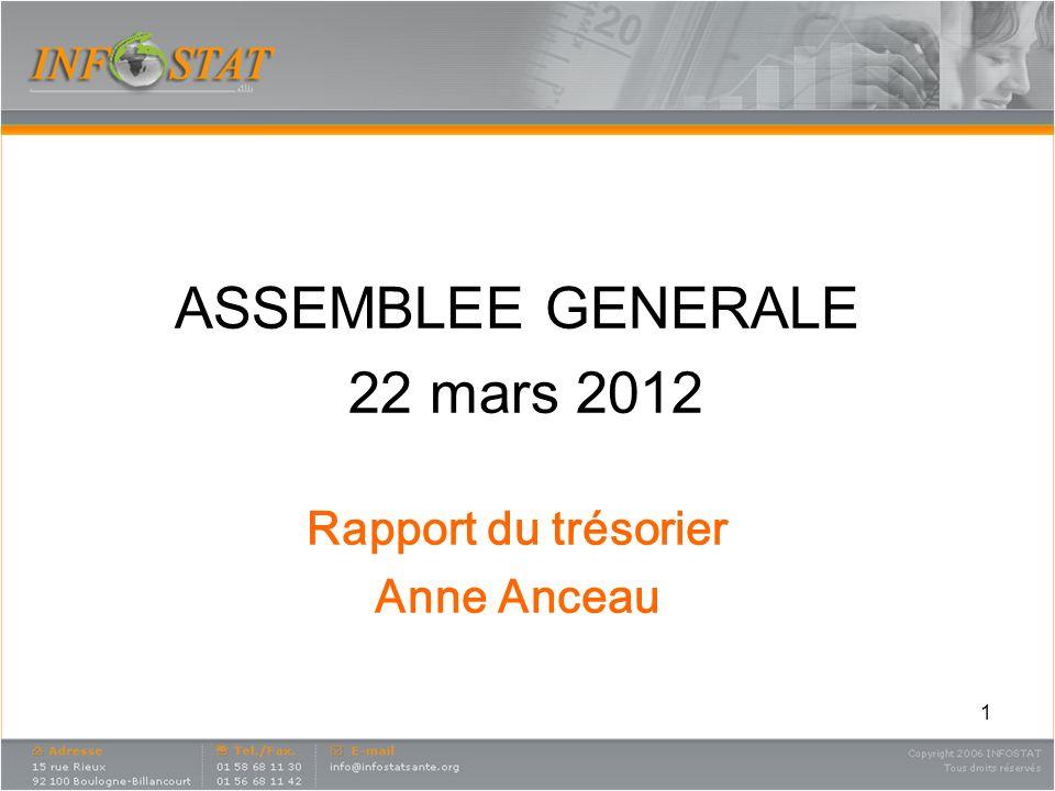 1 ASSEMBLEE GENERALE 22 mars 2012 Rapport du trésorier Anne Anceau