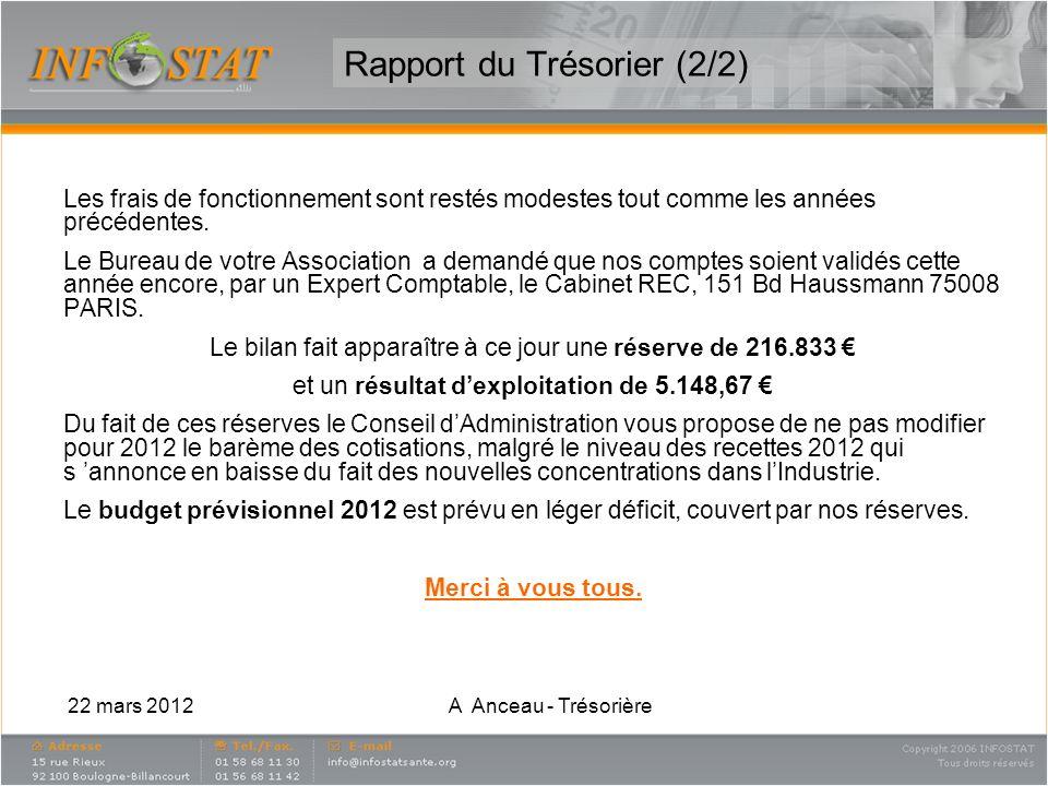 Rapport du Trésorier (2/2) Les frais de fonctionnement sont restés modestes tout comme les années précédentes. Le Bureau de votre Association a demand