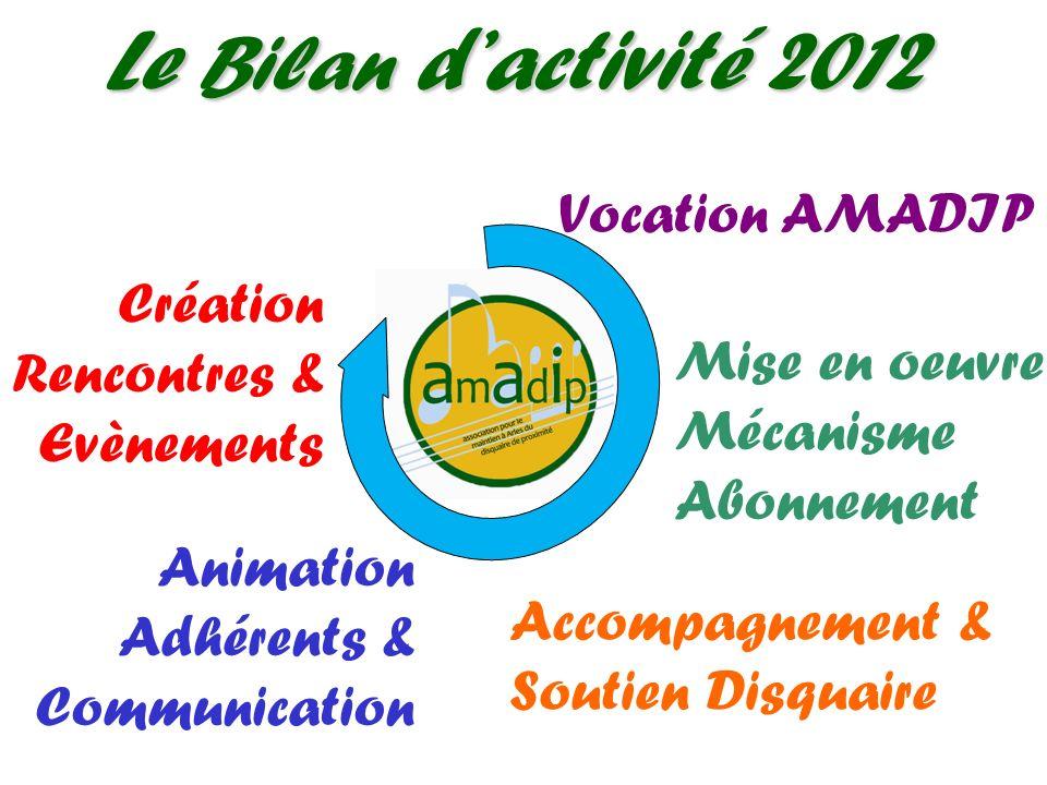 Le Bilan dactivité 2012 Vocation AMADIP Mise en oeuvre Mécanisme Abonnement Accompagnement & Soutien Disquaire Animation Adhérents & Communication Cré