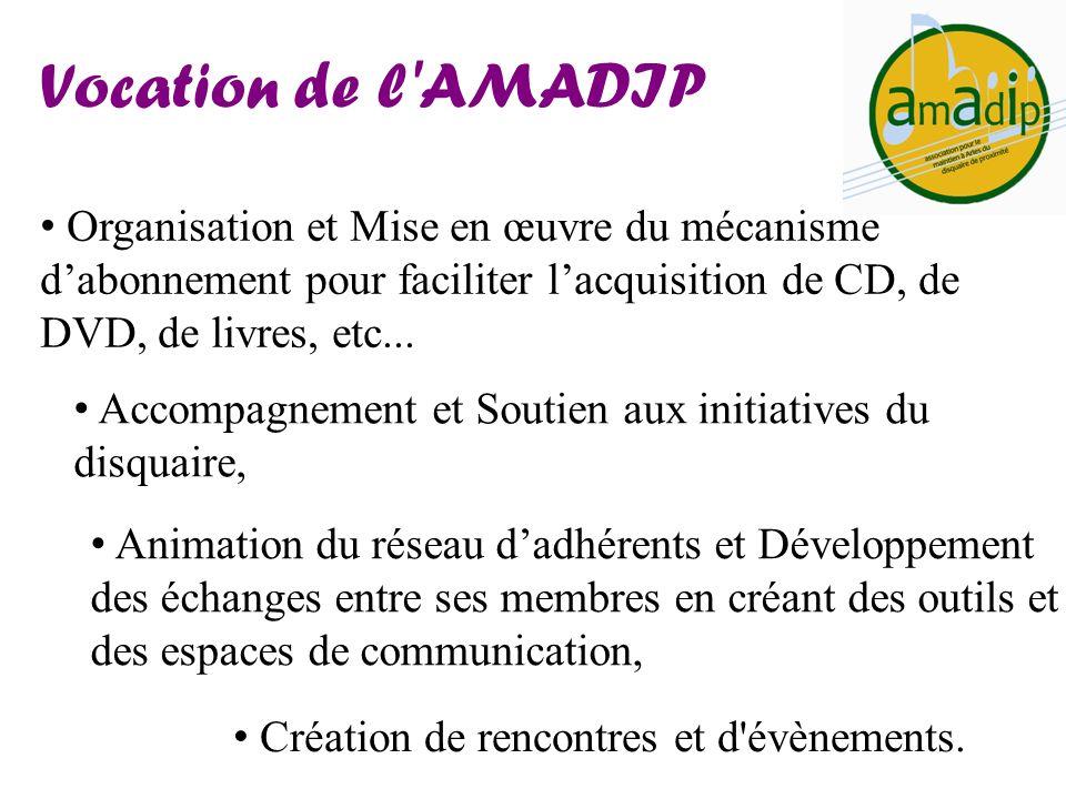 Accompagnement et Soutien aux initiatives du disquaire, Vocation de l'AMADIP Animation du réseau dadhérents et Développement des échanges entre ses me