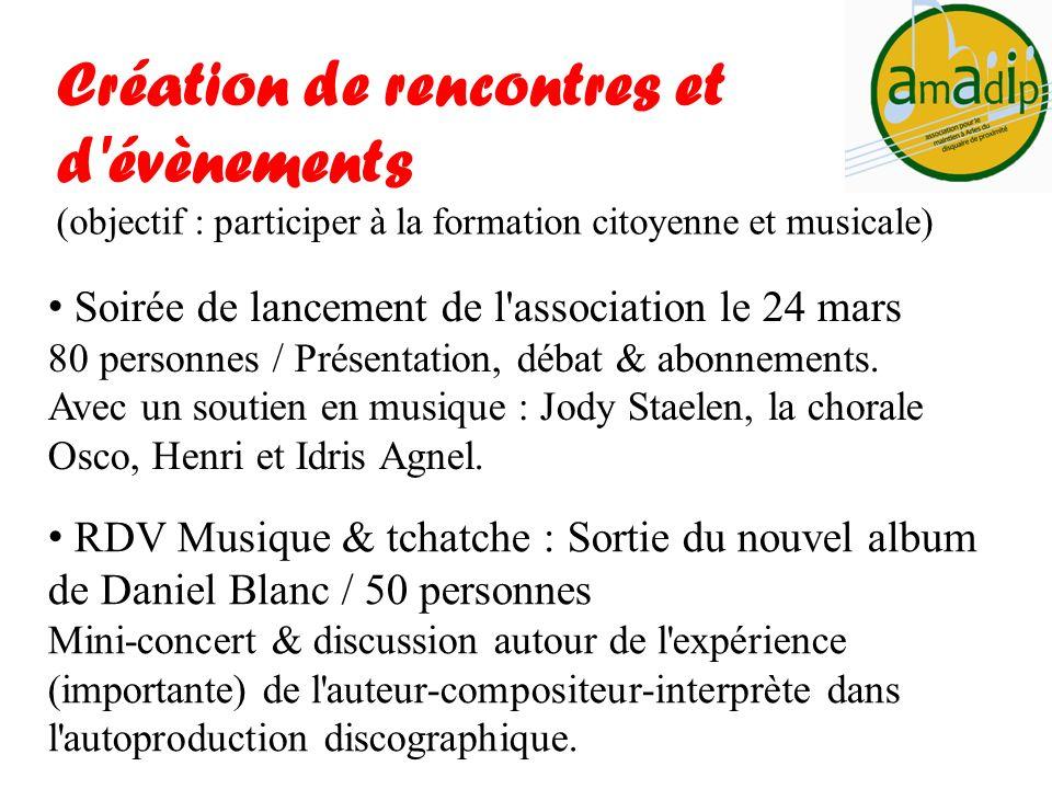 RDV Musique & tchatche : Sortie du nouvel album de Daniel Blanc / 50 personnes Mini-concert & discussion autour de l'expérience (importante) de l'aute