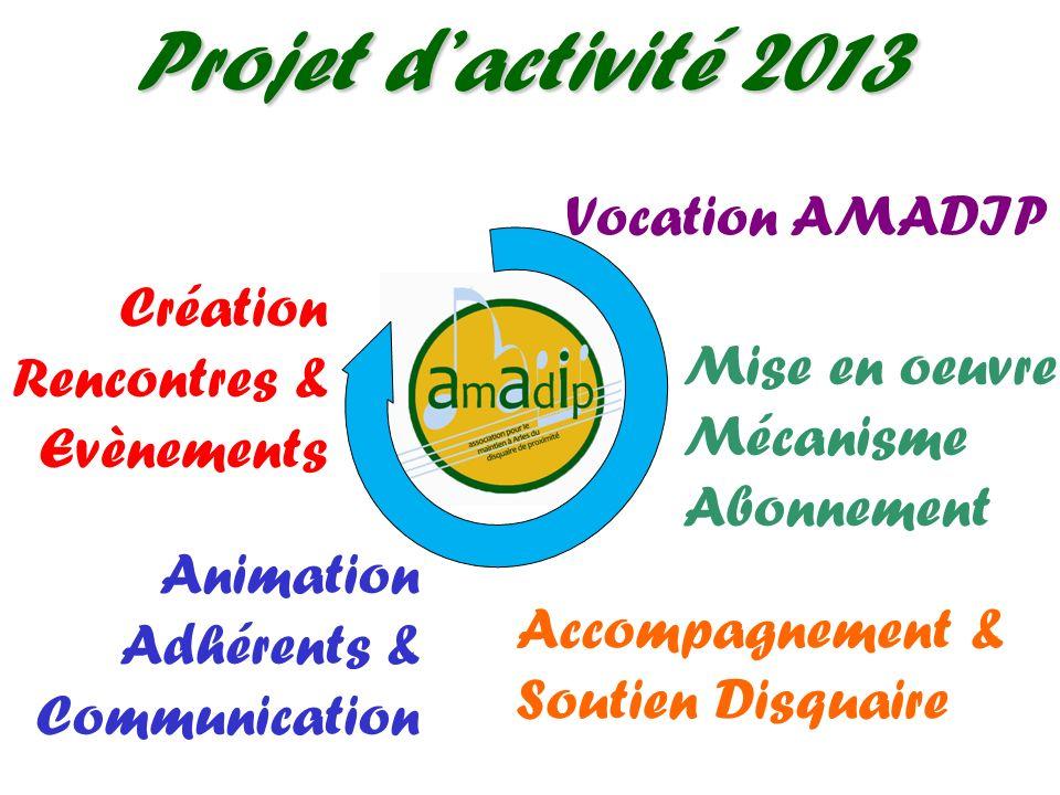Projet dactivité 2013 Vocation AMADIP Mise en oeuvre Mécanisme Abonnement Accompagnement & Soutien Disquaire Animation Adhérents & Communication Créat
