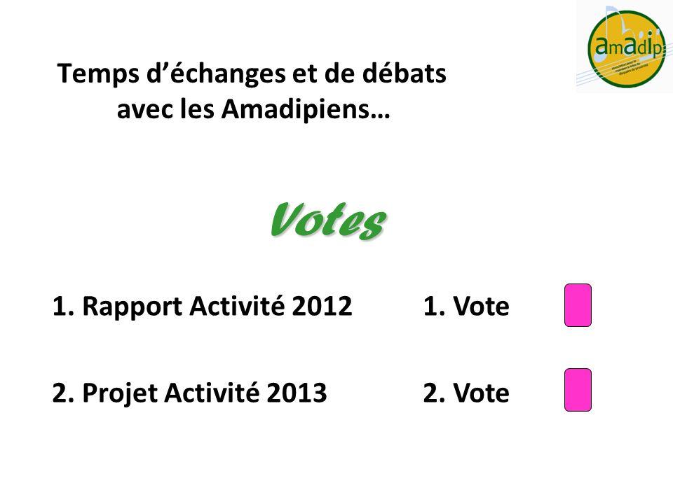 1. Rapport Activité 2012 2. Projet Activité 2013 Votes 1. Vote 2. Vote Temps déchanges et de débats avec les Amadipiens…