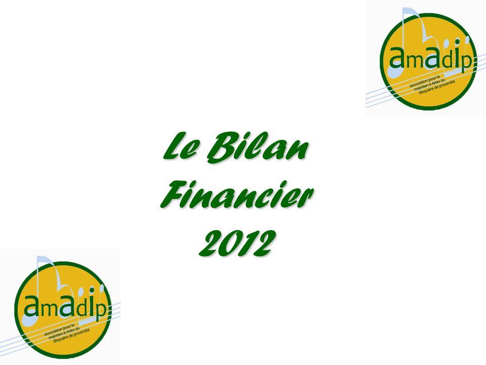 Le Bilan Financier2012