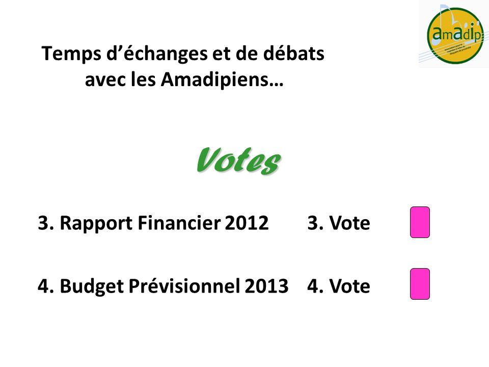 3. Rapport Financier 2012 4. Budget Prévisionnel 2013 Votes 3. Vote 4. Vote Temps déchanges et de débats avec les Amadipiens…