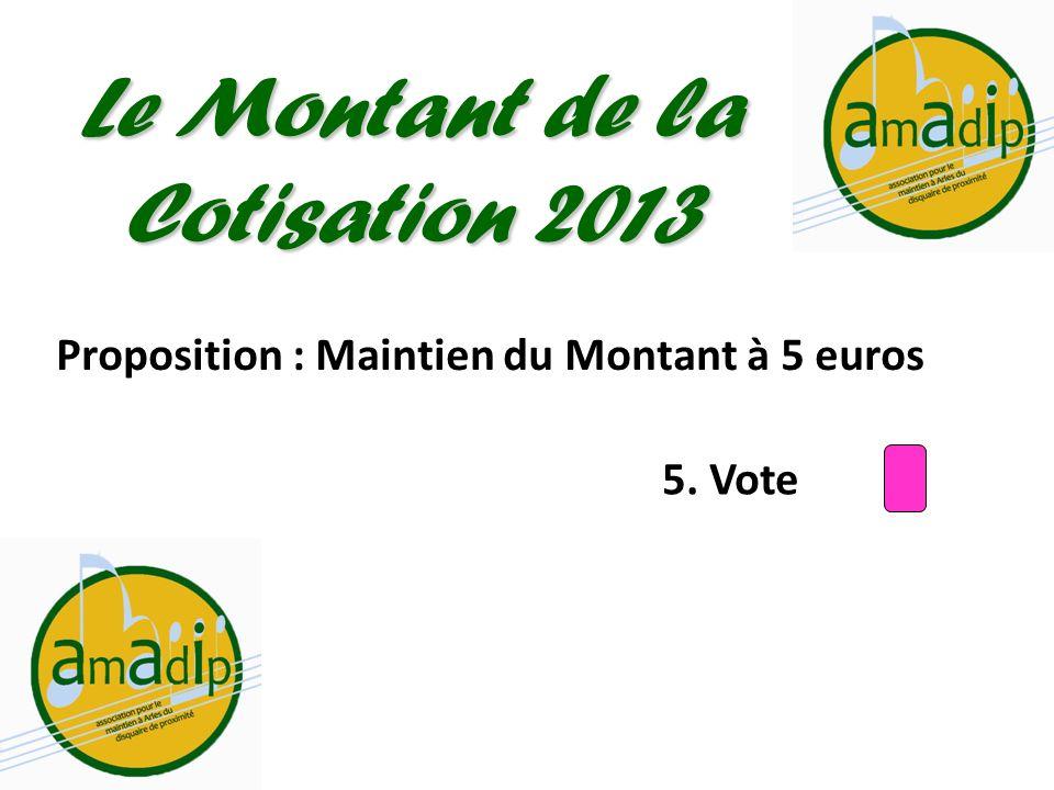 Le Montant de la Cotisation 2013 Proposition : Maintien du Montant à 5 euros 5. Vote
