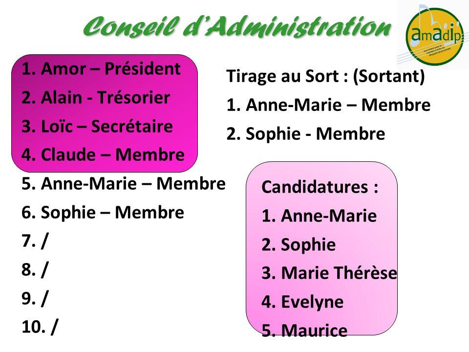 Conseil dAdministration 1. Amor – Président 2. Alain - Trésorier 3. Loïc – Secrétaire 4. Claude – Membre 5. Anne-Marie – Membre 6. Sophie – Membre 7.