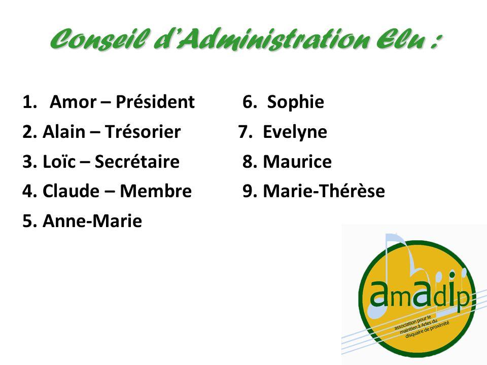 Conseil dAdministration Elu : 1.Amor – Président 6. Sophie 2. Alain – Trésorier 7. Evelyne 3. Loïc – Secrétaire 8. Maurice 4. Claude – Membre 9. Marie