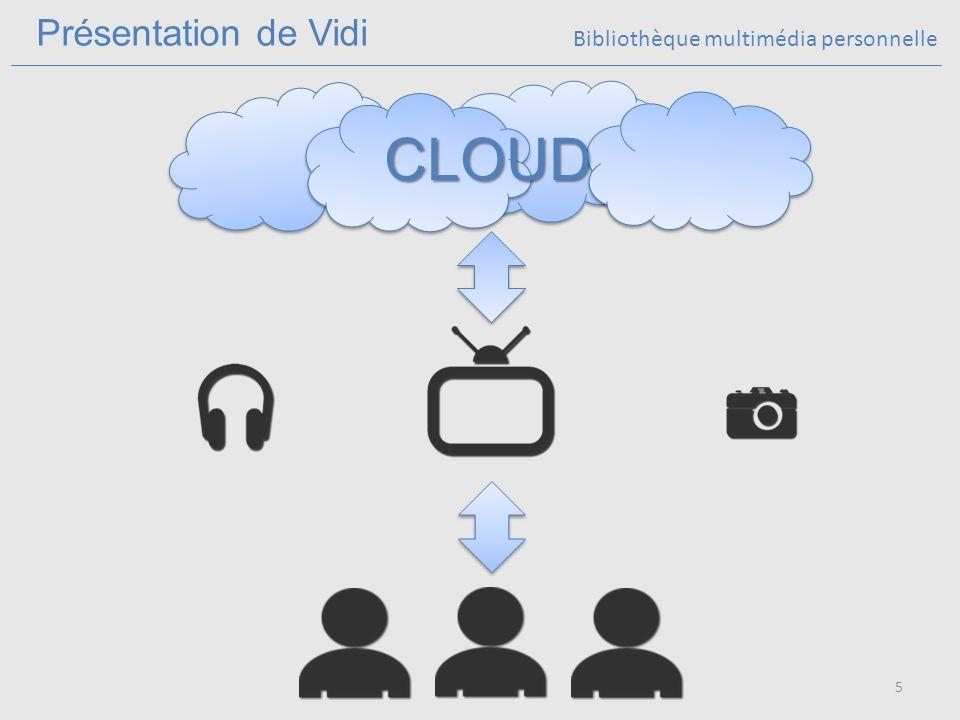 Présentation de Vidi CLOUD Bibliothèque multimédia personnelle 5