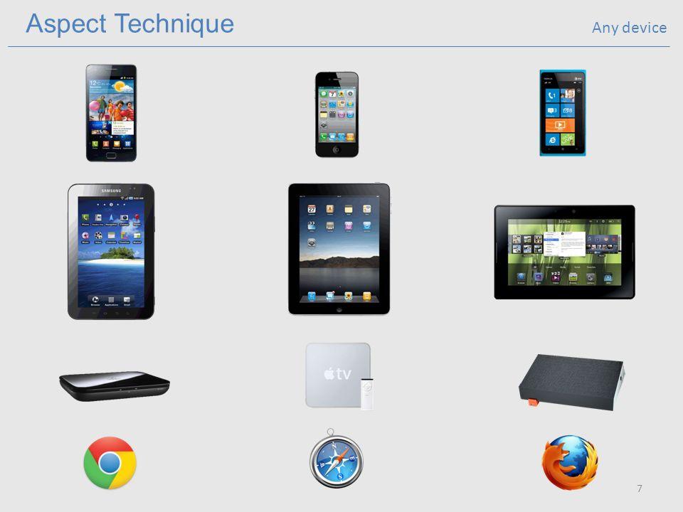 Aspect Technique - Service reposant sur le cloud Amazon -Médias pris en charge par ViDi : -Photos, -Vidéos, -Musiques, -Données.