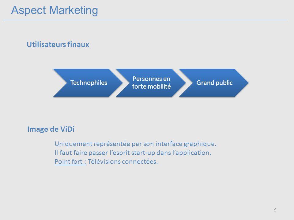 Aspect Marketing Utilisateurs finaux Technophiles Personnes en forte mobilité Grand public Image de ViDi Uniquement représentée par son interface graphique.