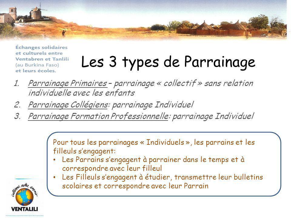 Les 3 types de Parrainage 1.Parrainage Primaires – parrainage « collectif » sans relation individuelle avec les enfants 2.Parrainage Collégiens: parra