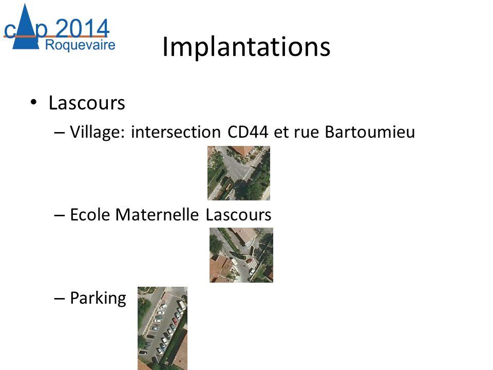 Implantations Lascours – Village: intersection CD44 et rue Bartoumieu – Ecole Maternelle Lascours – Parking