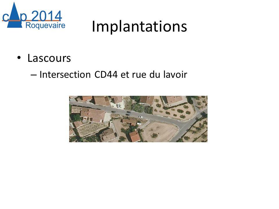 Implantations Lascours – Intersection CD44 et rue du lavoir