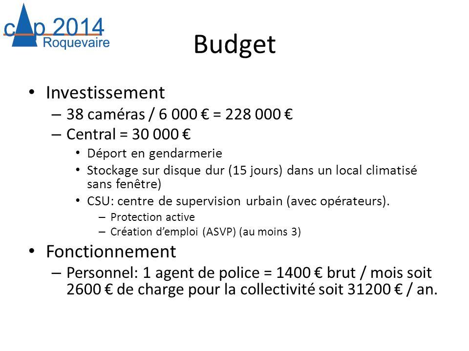 Budget Investissement – 38 caméras / 6 000 = 228 000 – Central = 30 000 Déport en gendarmerie Stockage sur disque dur (15 jours) dans un local climati
