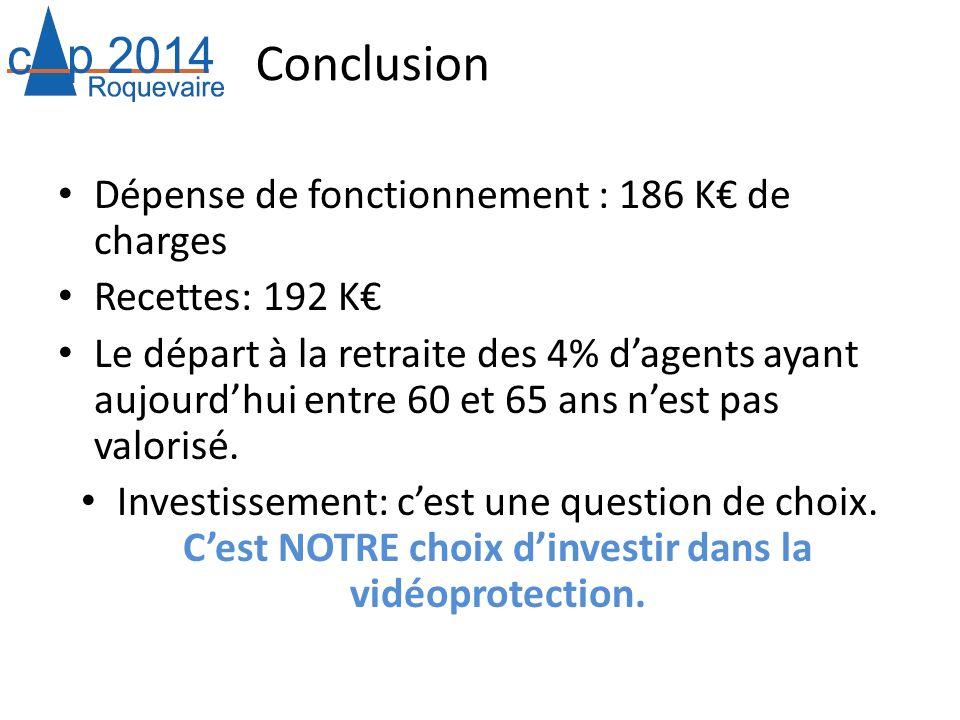 Conclusion Dépense de fonctionnement : 186 K de charges Recettes: 192 K Le départ à la retraite des 4% dagents ayant aujourdhui entre 60 et 65 ans nes