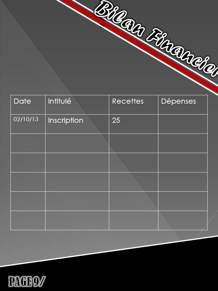 DateIntituléRecettesDépenses 02/10/13 Inscription25