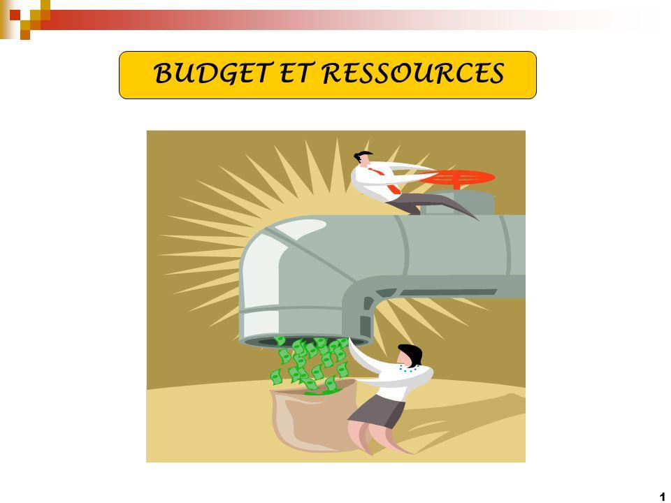 1 BUDGET ET RESSOURCES
