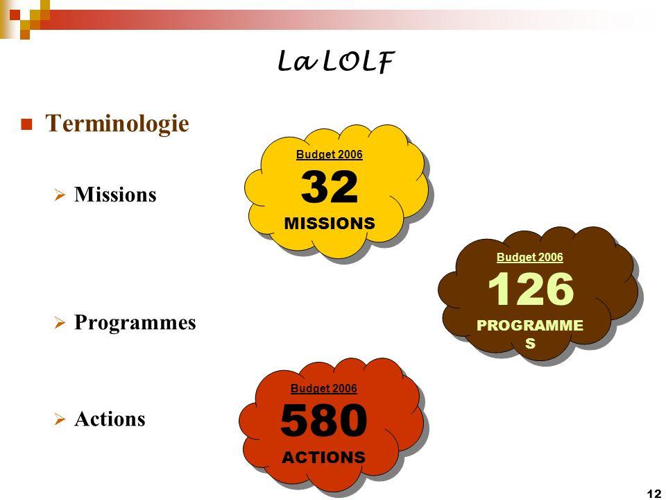 12 La LOLF Terminologie Missions Programmes Actions Budget 2006 32 MISSIONS Budget 2006 32 MISSIONS Budget 2006 126 PROGRAMME S Budget 2006 126 PROGRA