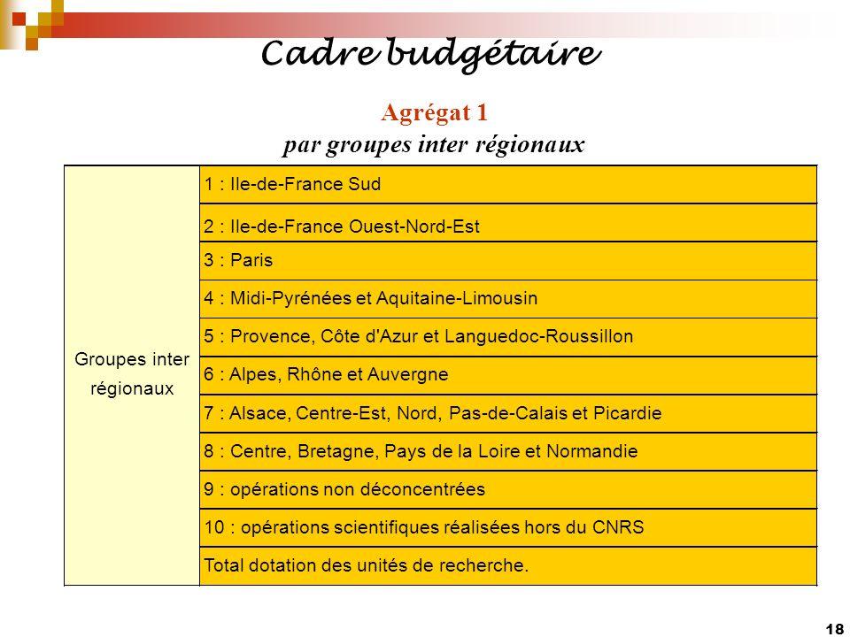 18 Cadre budgétaire Agrégat 1 par groupes inter régionaux 1 : Ile-de-France Sud 2 : Ile-de-France Ouest-Nord-Est 3 : Paris 4 : Midi-Pyrénées et Aquita
