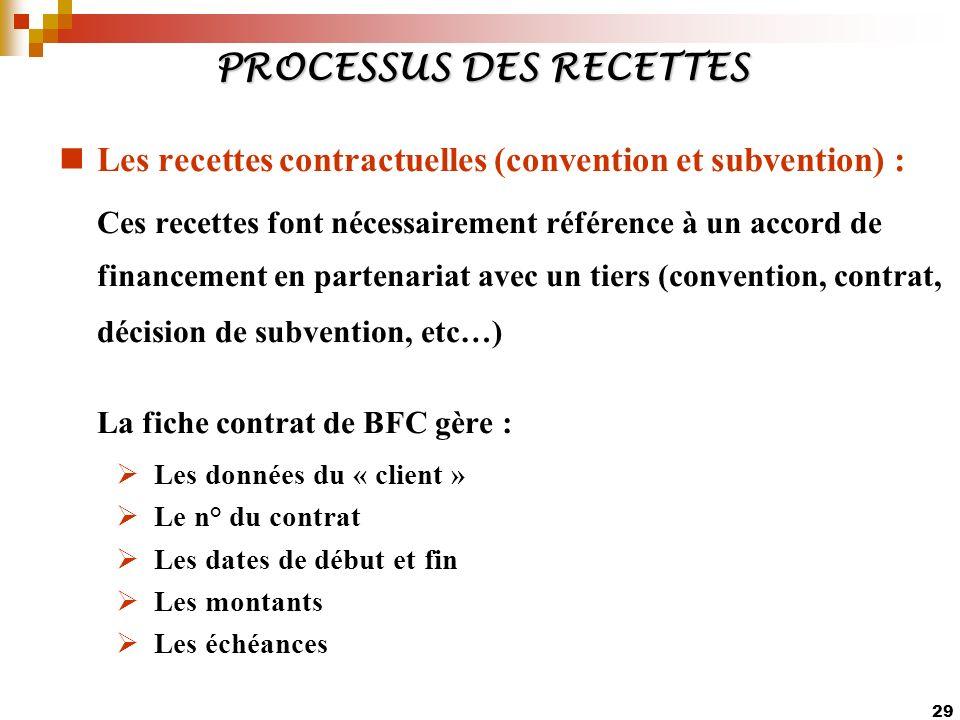 29 PROCESSUS DES RECETTES Les recettes contractuelles (convention et subvention) : Ces recettes font nécessairement référence à un accord de financeme