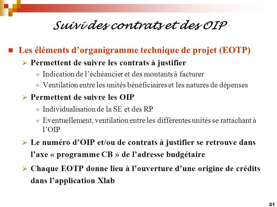 31 Suivi des contrats et des OIP Les éléments dorganigramme technique de projet (EOTP) Permettent de suivre les contrats à justifier Indication de léc
